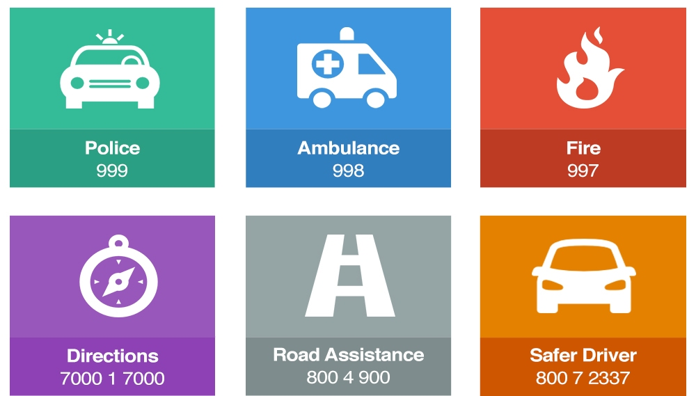 all emergency contact numbers at Abu Dhabi